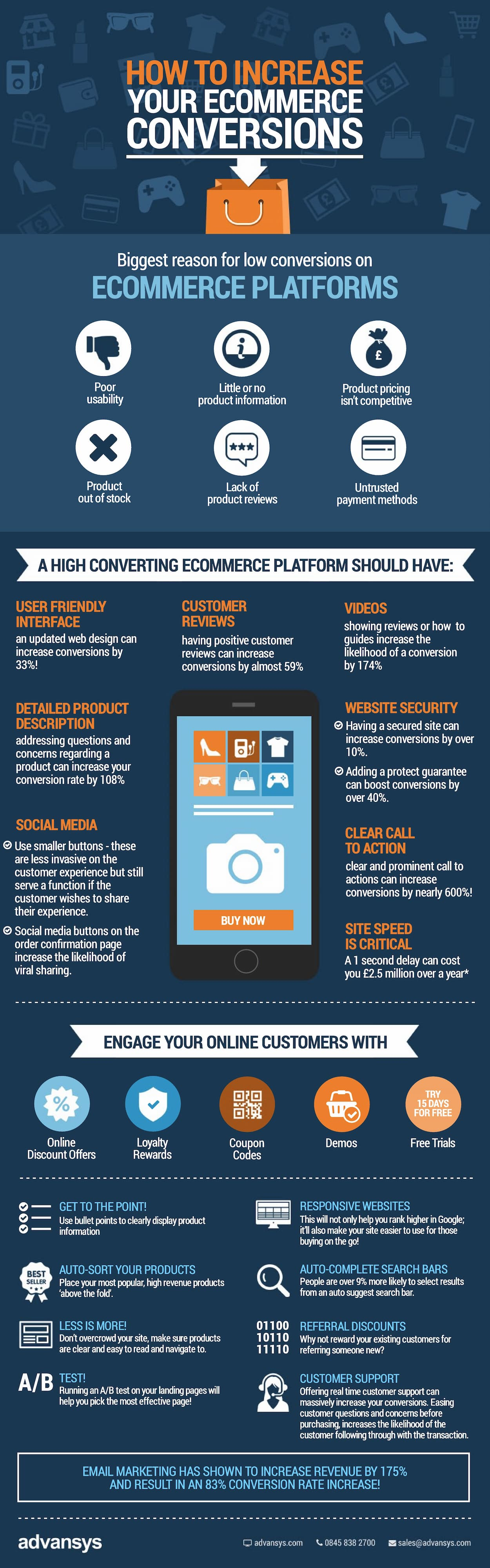 How to increase eCommerce conversions.jpg